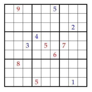 Sudo Ko Game Script – Blogger